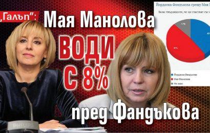 Манолова Фандъкова