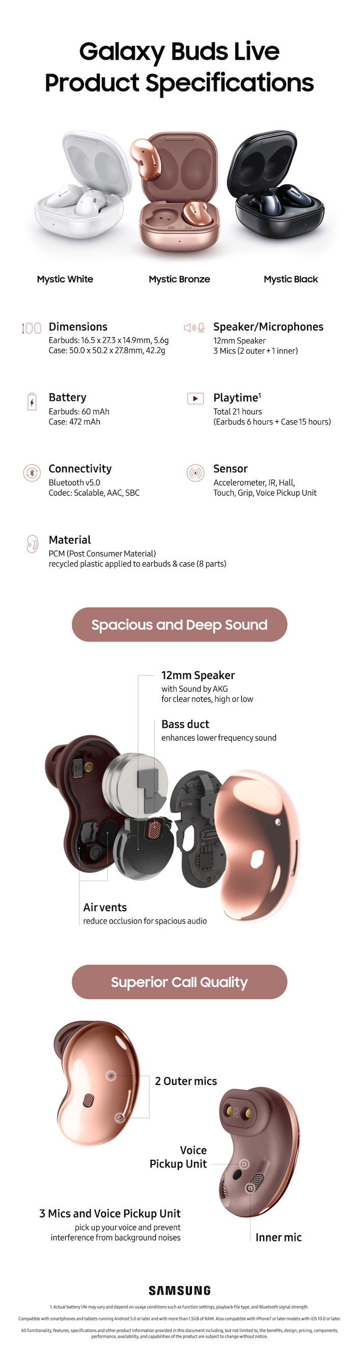 Galaxy-Buds-Live-Spec-Infographic main