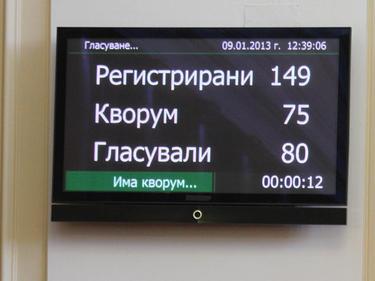 Депутатите ще гласуват отново с електронна система от другата сряда