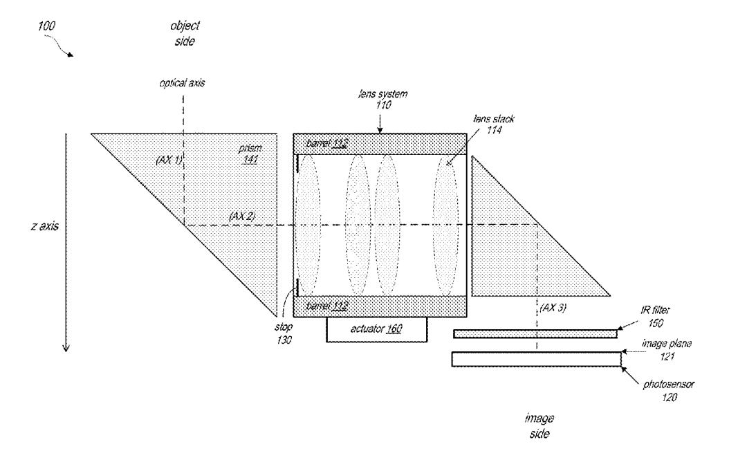 Apple патентова перископна система за камерата на бъдещ модел iPhone