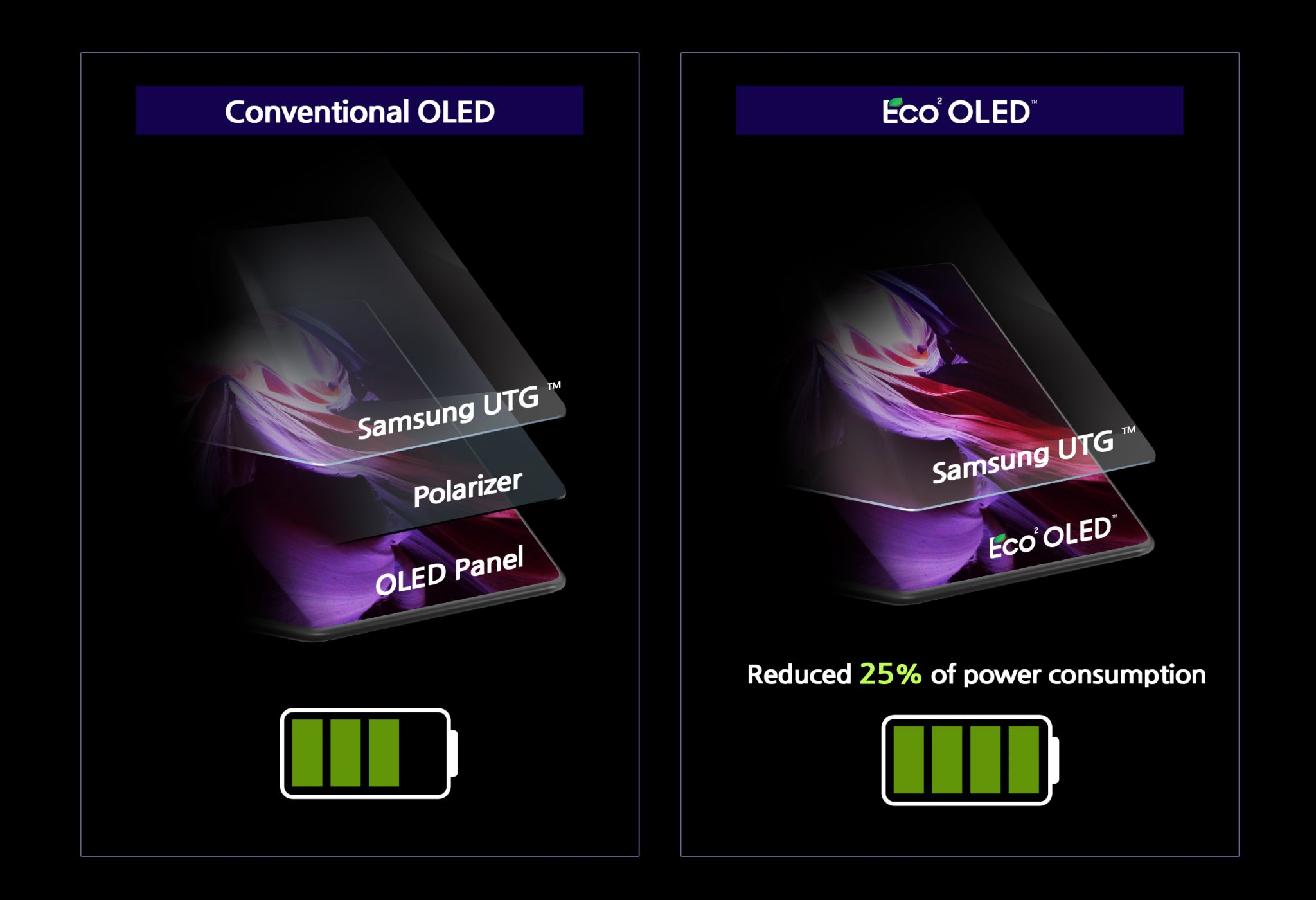 Samsung-Display-Eco2-OLED-Structure-2048x1400