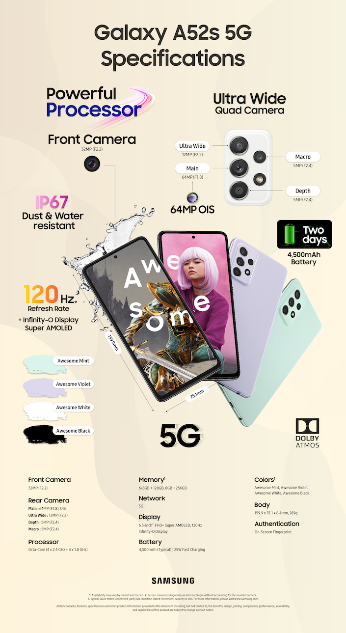 01 galaxy a52s 5g product specifications