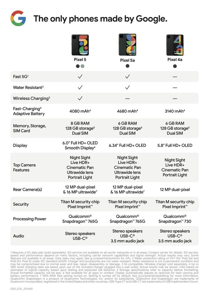 Final Comparison chart blog post 2 2.max-1000x1000