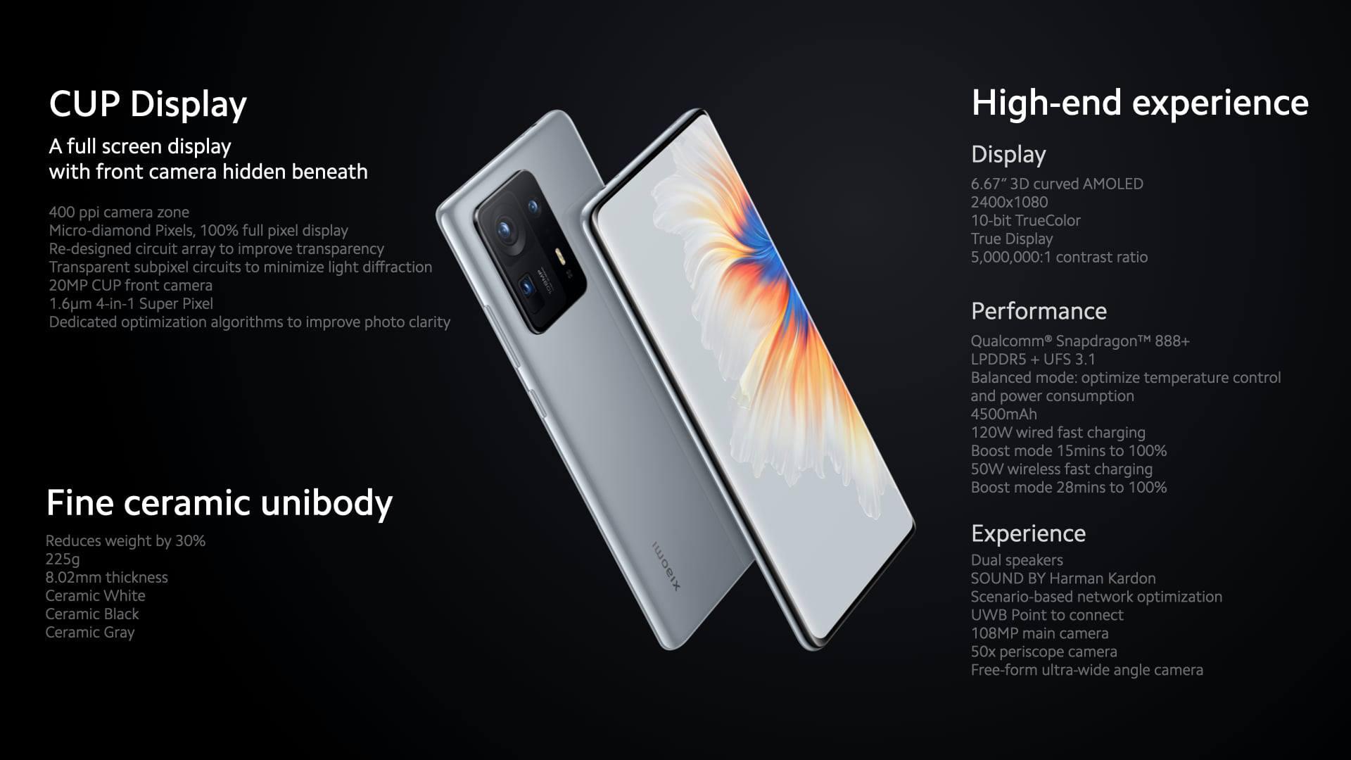 Xiaomi MIX 4 @ nixanbal.com