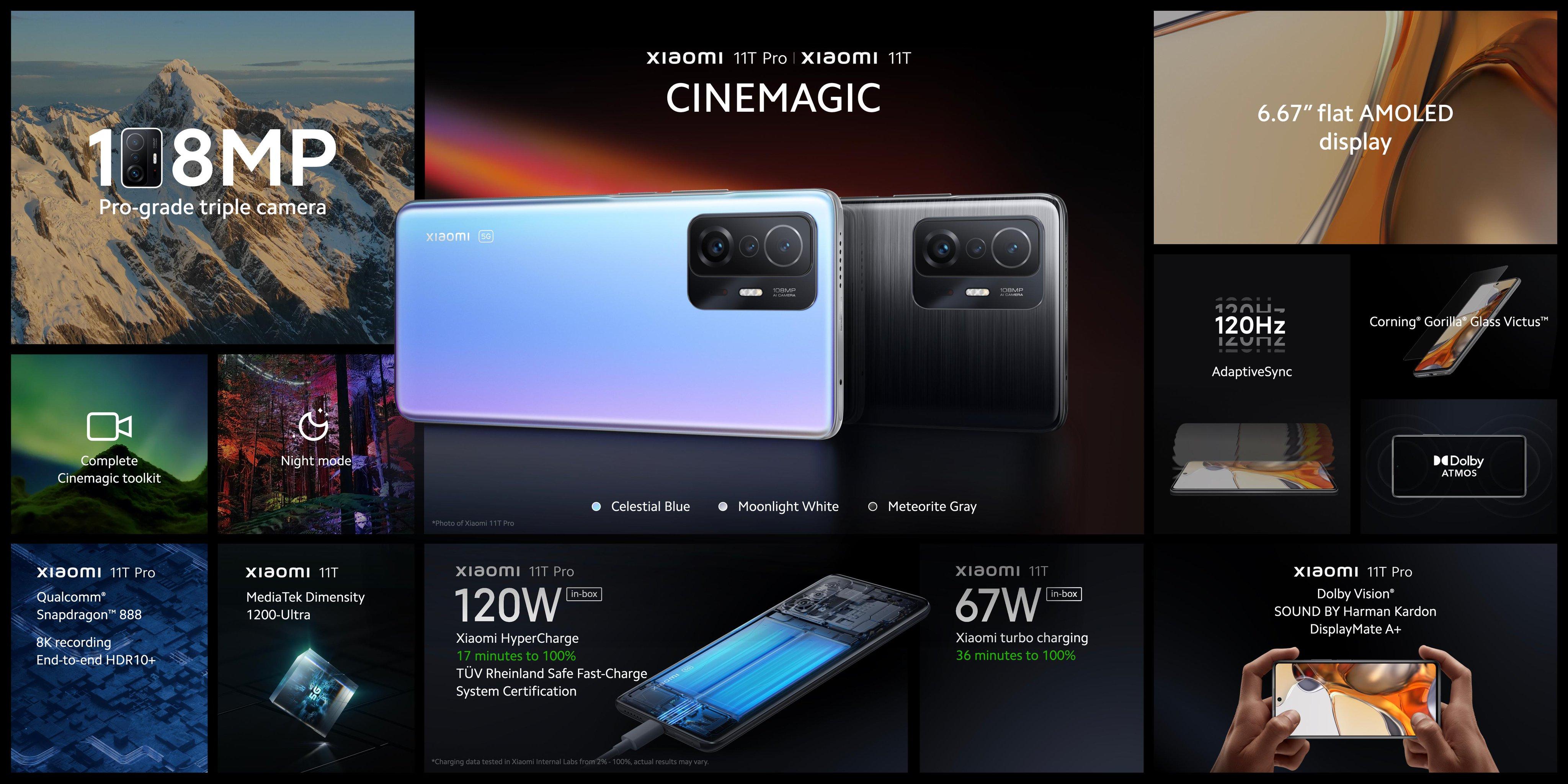 Xiaomi 11T и Xiaomi 11T Pro